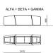 ALFA-BETA-GAMMA Abmessungen Pflanztröge